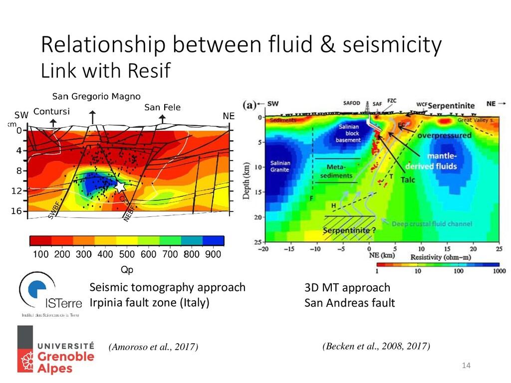 Relationship between fluid & seismicity Link wi...
