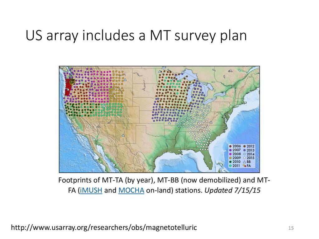 US array includes a MT survey plan Footprints o...