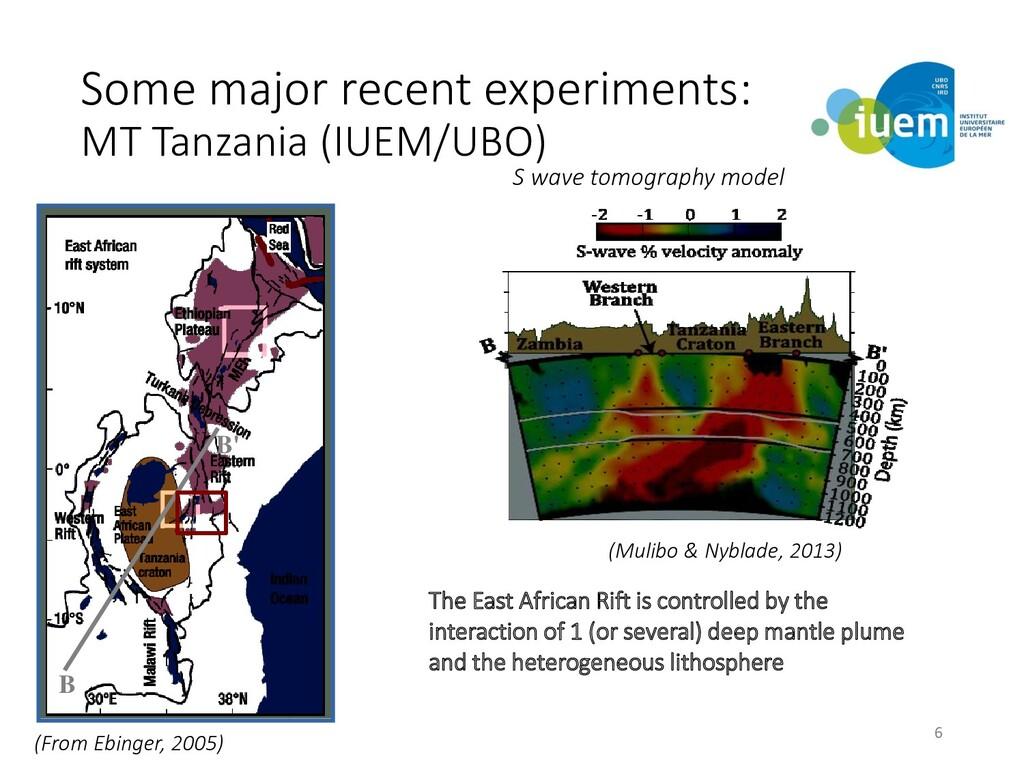 Some major recent experiments: MT Tanzania (IUE...