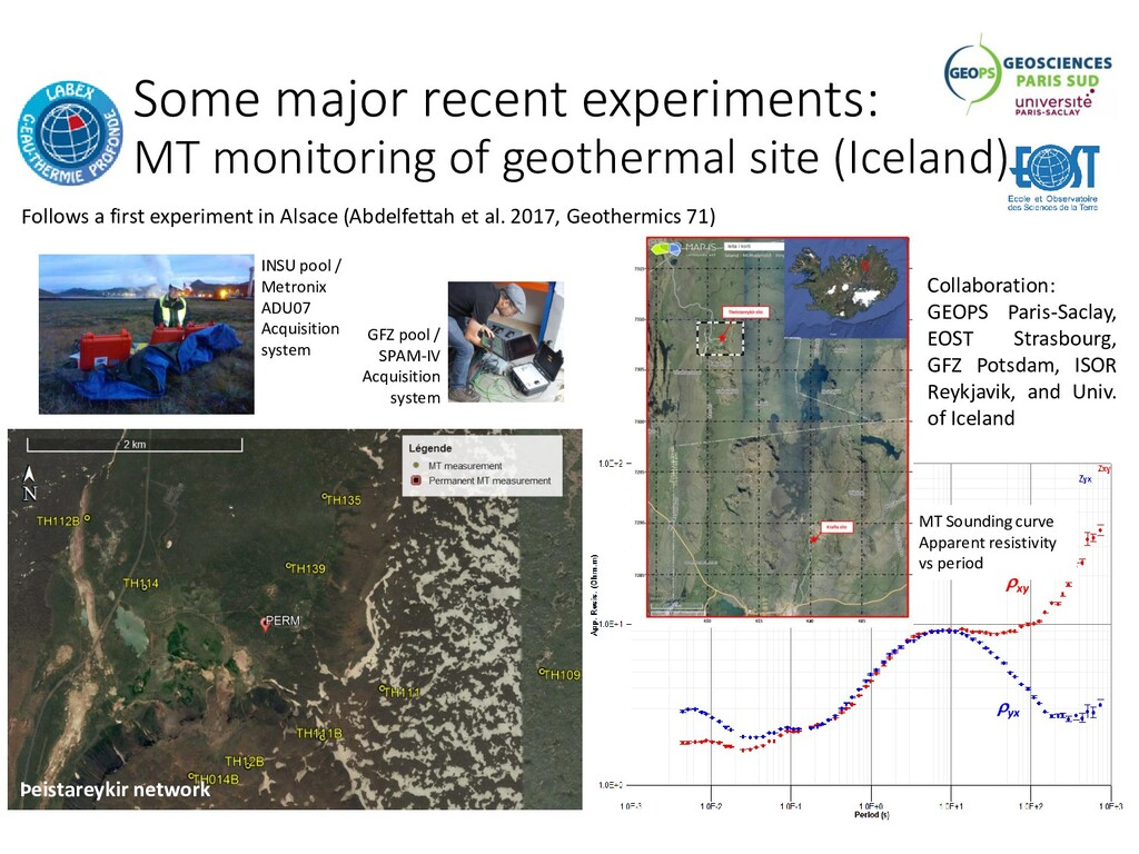 Some major recent experiments: MT monitoring of...