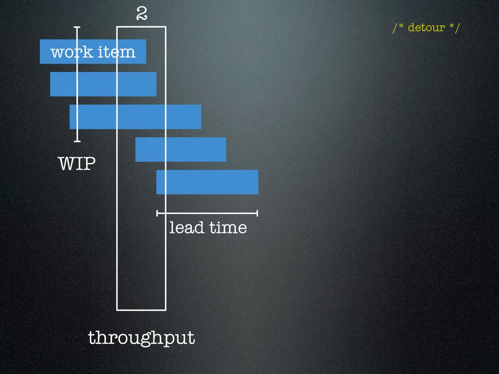 lead time work item throughput 2 WIP /* detour ...