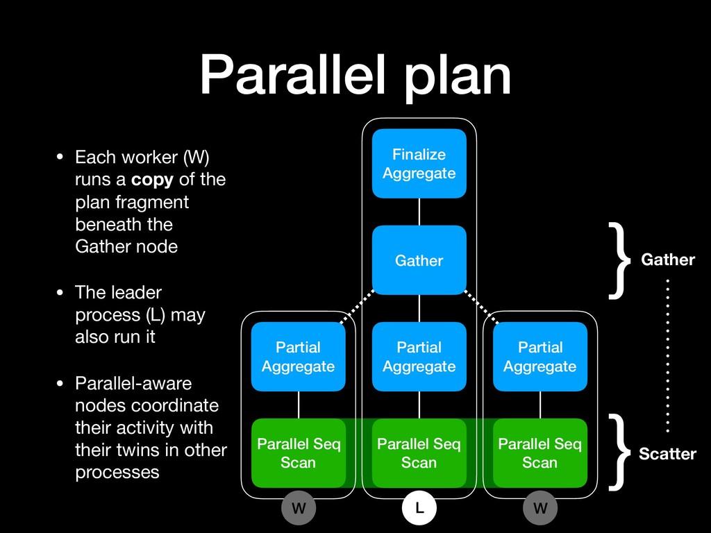 Parallel plan Seq Scan Parallel Seq Scan Partia...