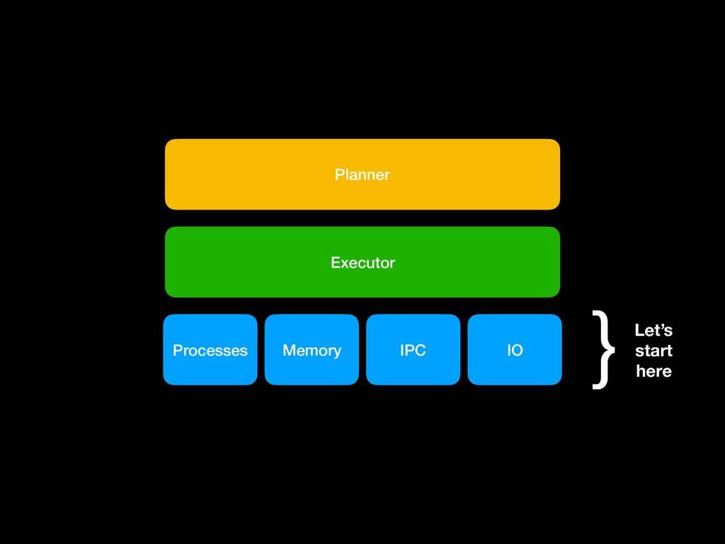 Processes Memory IPC Executor IO Planner } Let'...
