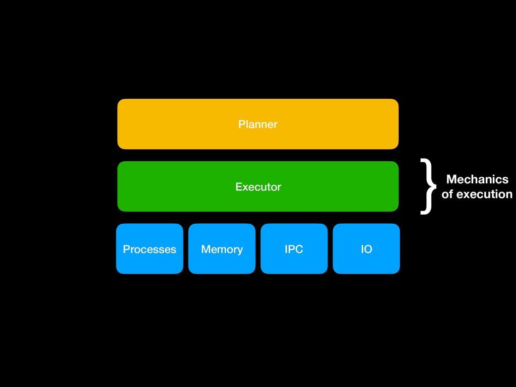Processes Memory IPC Executor IO Planner }Mecha...