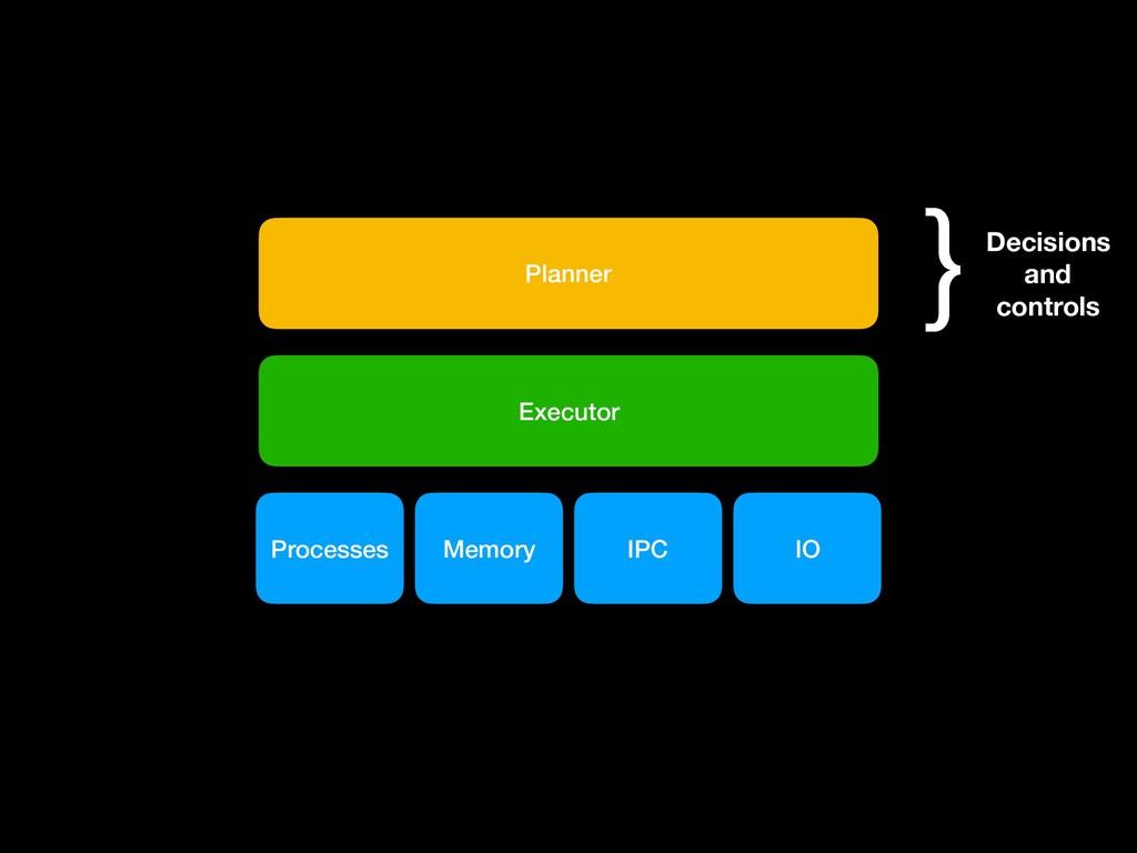 Processes Memory IPC Executor IO Planner }Decis...