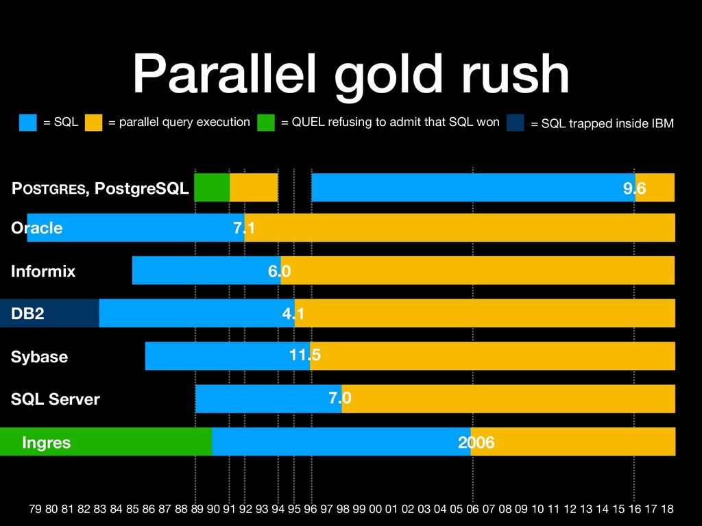 Parallel gold rush 79 80 81 82 83 84 85 86 87 8...