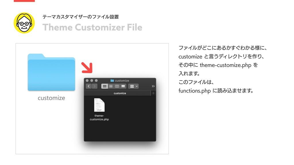 Theme Customizer File テーマカスタマイザーのファイル設置 ファイルがどこ...