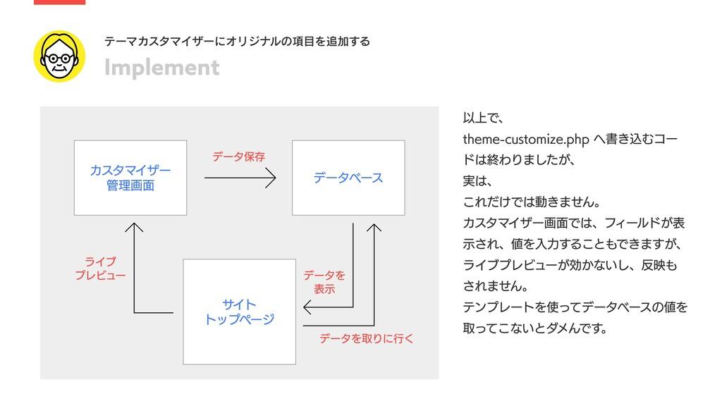 Implement テーマカスタマイザーにオリジナルの項⽬を追加する 以上で、 theme-...