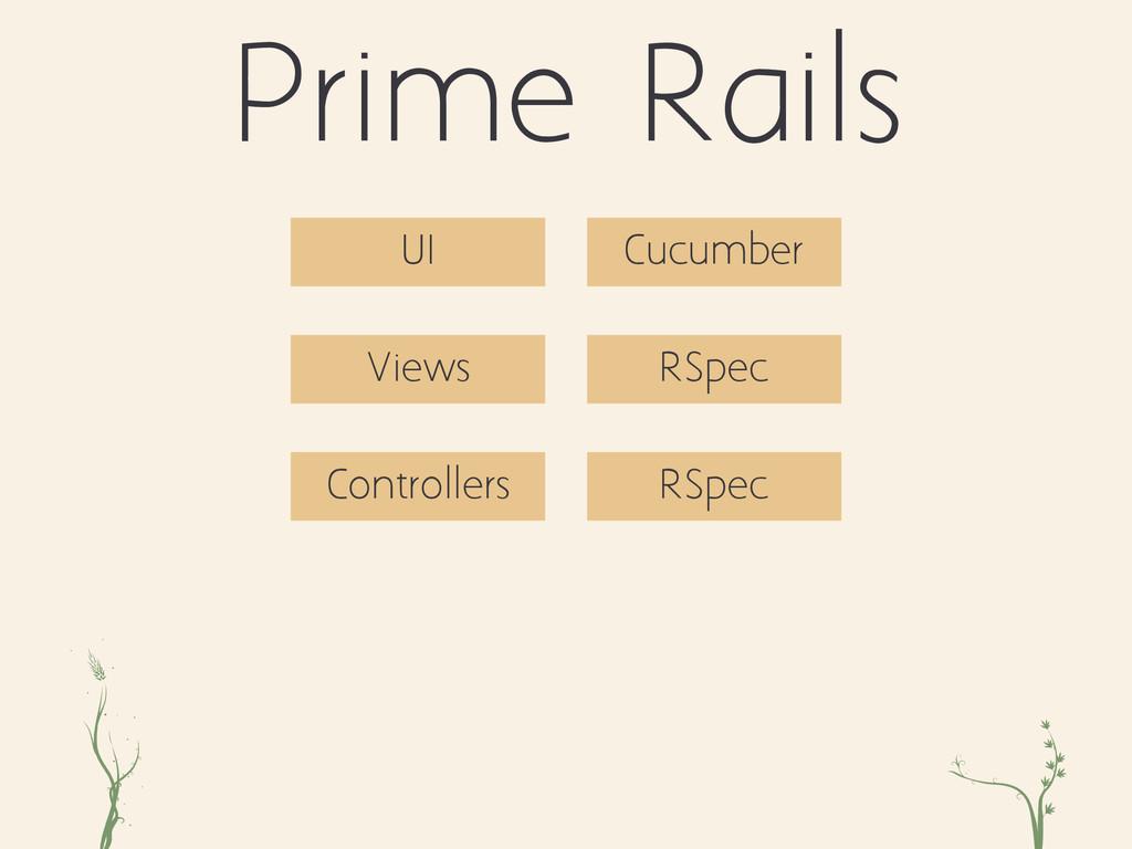 ri xc Prime Rails Controllers Views RSpec RSpec...