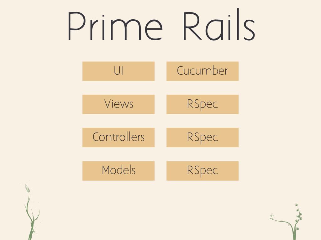 ri xc Prime Rails Controllers Views Models RSpe...