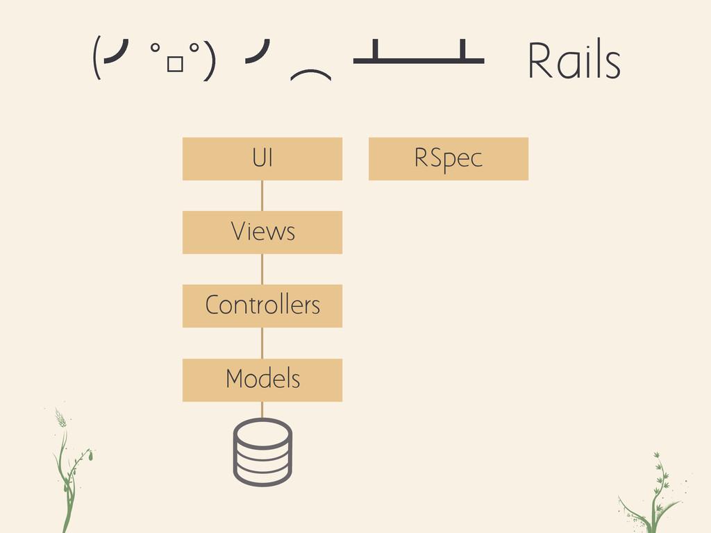ji cnzm Controllers Views Models UI RSpec (›°□°...