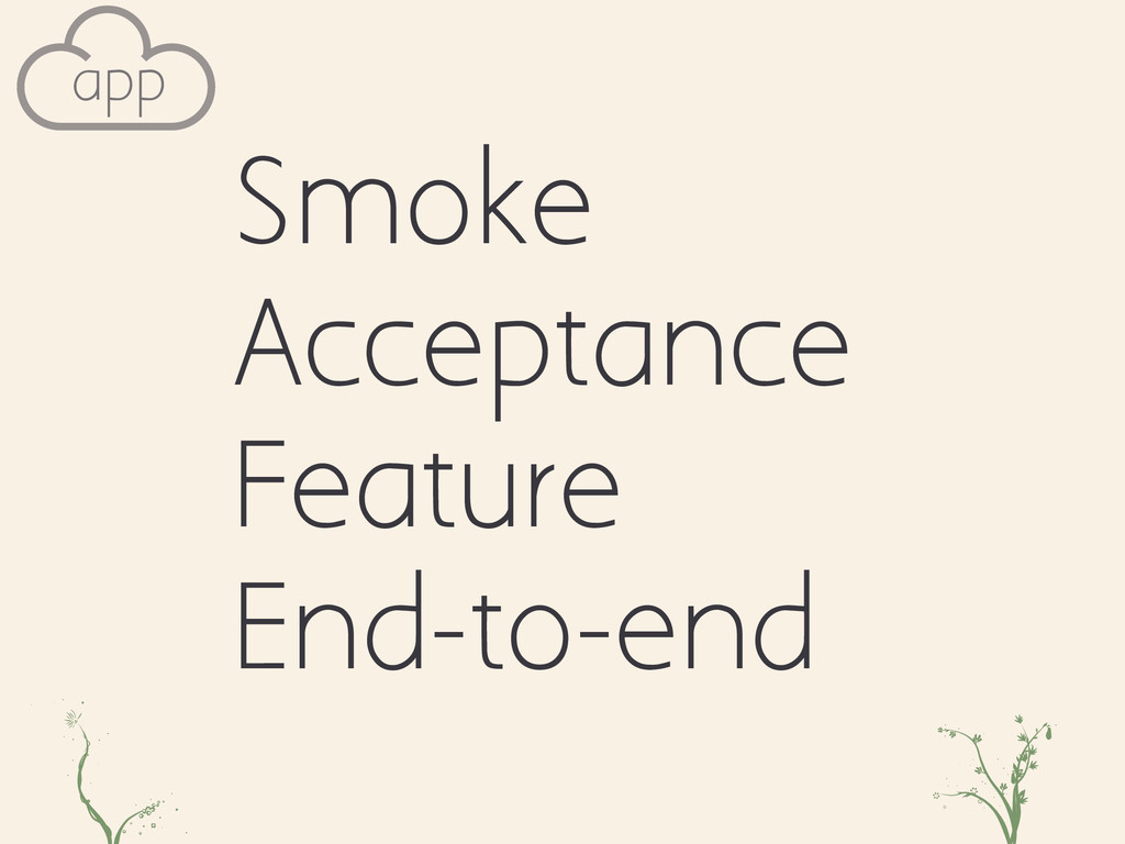 as cjhf app Smoke Acceptance Feature End-to-end