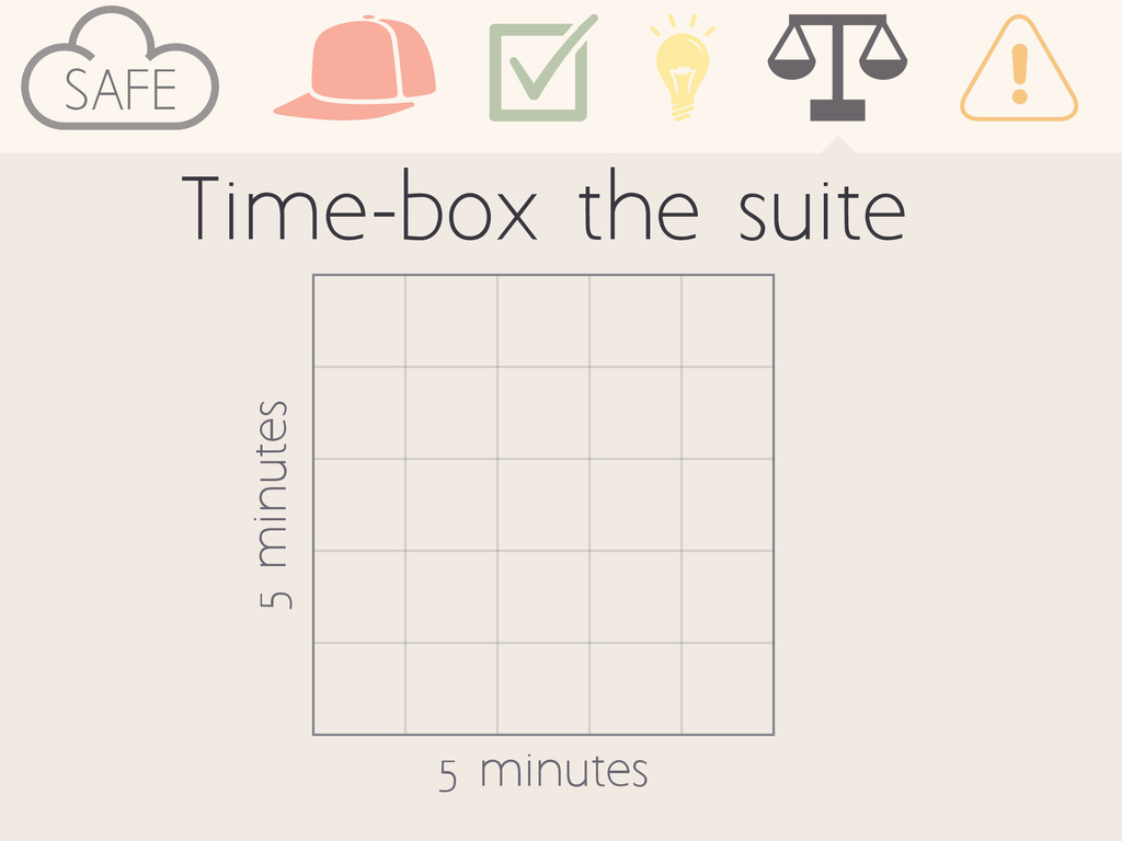 Time-box the suite 5 minutes 5 minutes SAFE