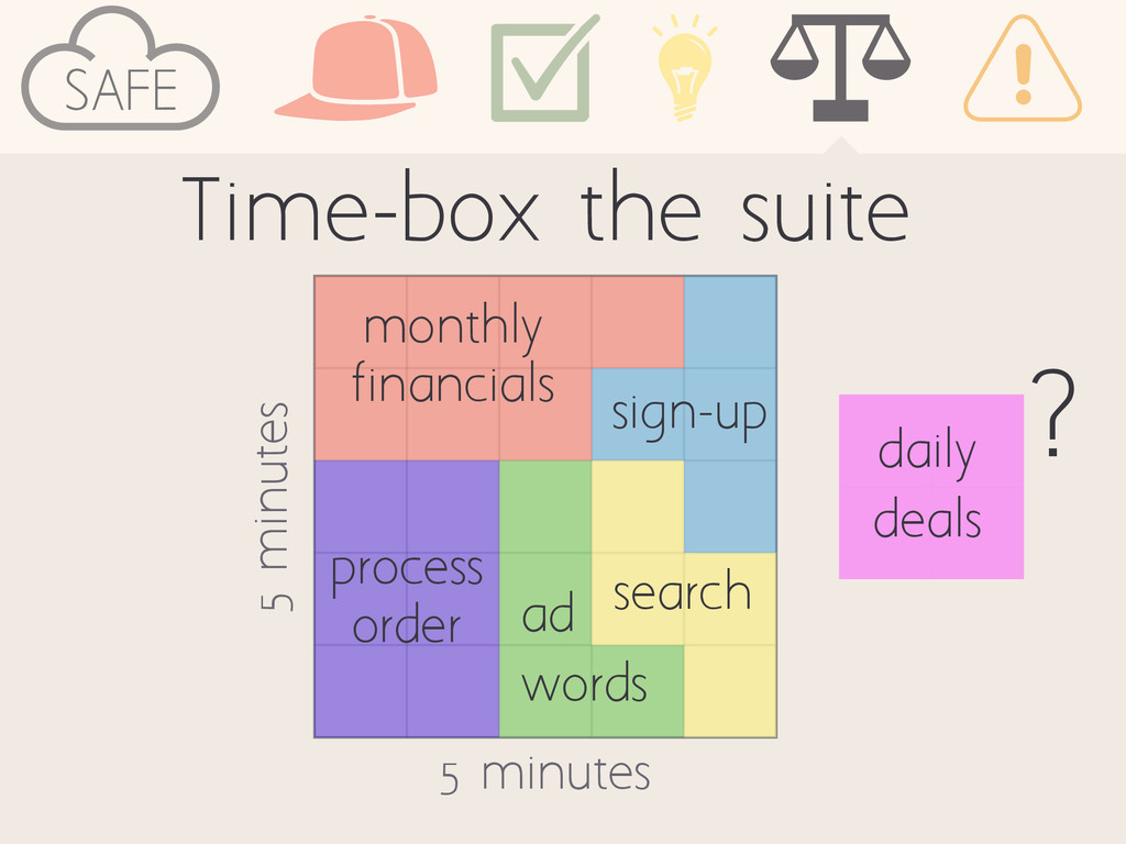 Time-box the suite 5 minutes 5 minutes sign-up ...