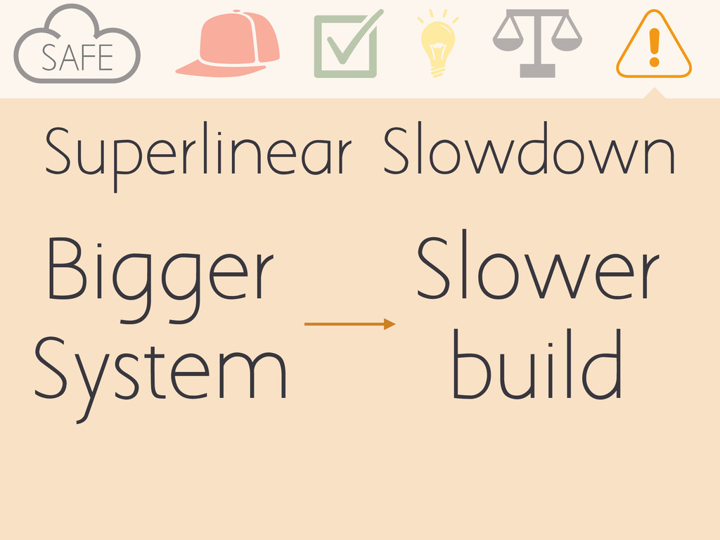 SAFE Superlinear Slowdown Bigger System Slower ...