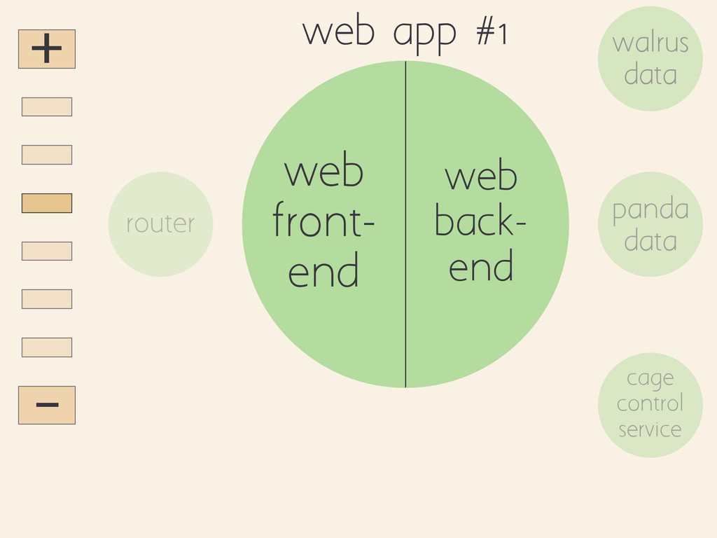 + - router walrus data panda data web front- en...