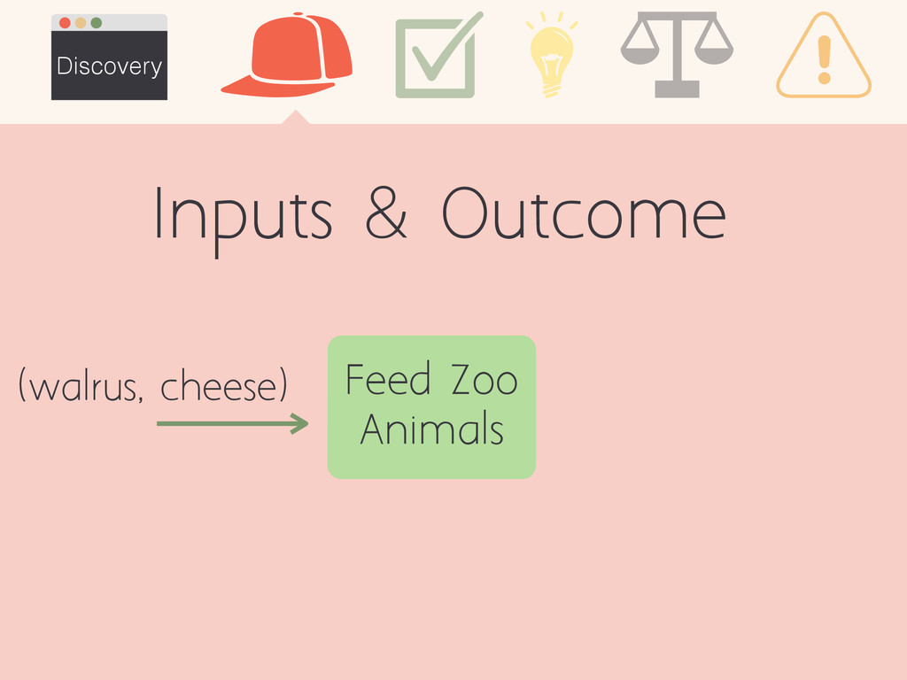 Inputs & Outcome Discovery Feed Zoo Animals (wa...