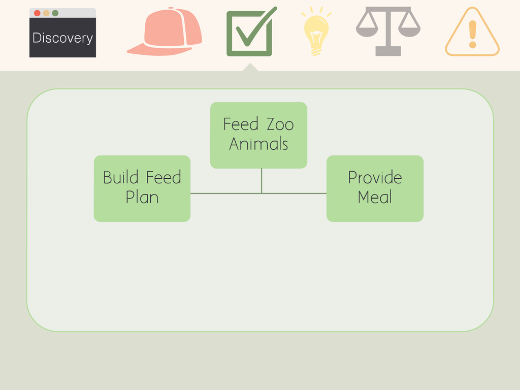 Discovery Feed Zoo Animals Build Feed Plan Prov...
