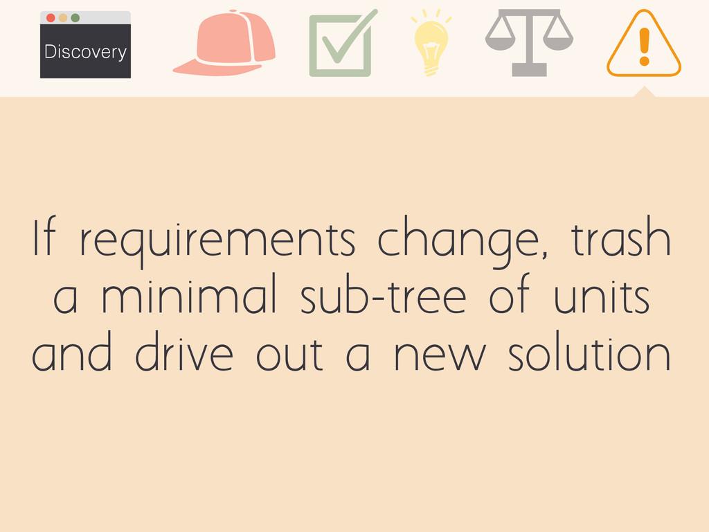 If requirements change, trash a minimal sub-tre...