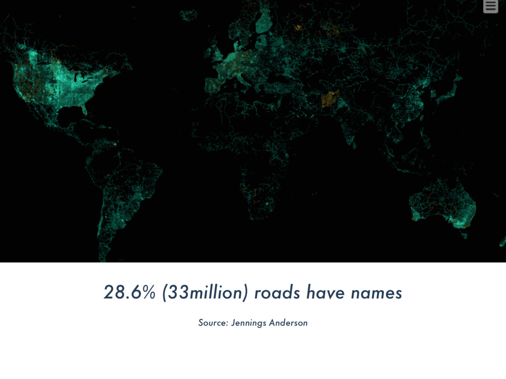 Source: Jennings Anderson 28.6% (33million) roa...