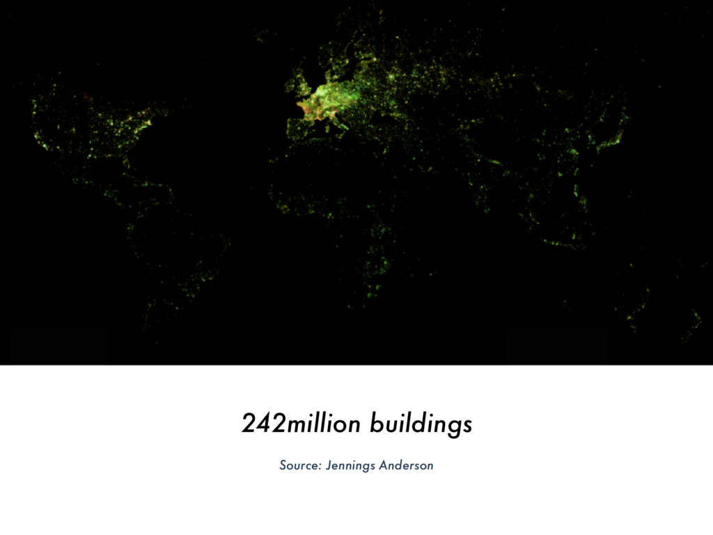 242million buildings Source: Jennings Anderson