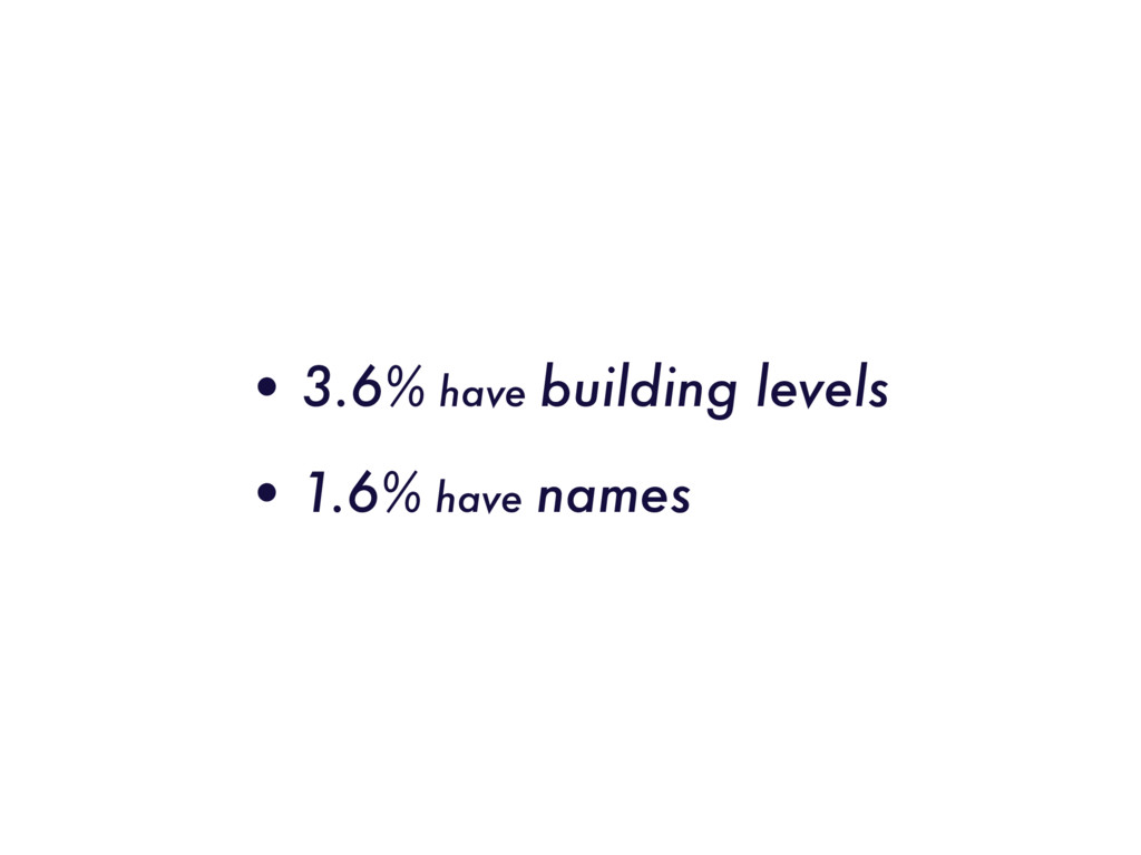 • 3.6% have building levels • 1.6% have names