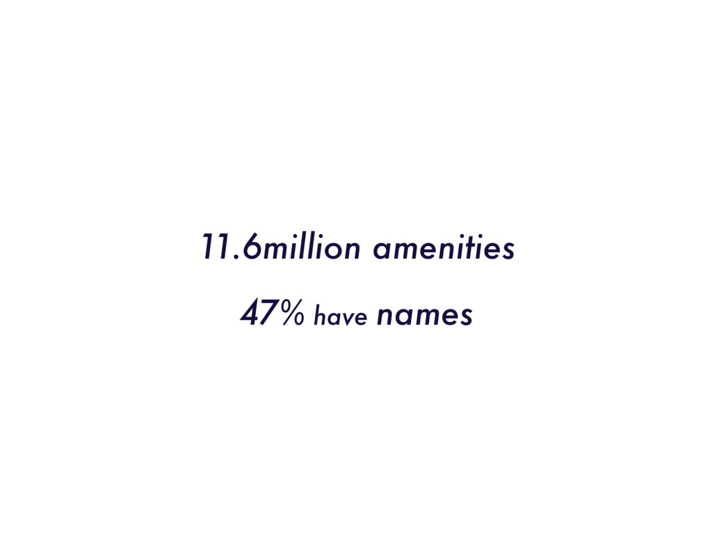 11.6million amenities 47% have names