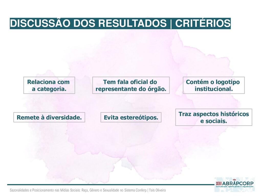 Sazonalidades e Posicionamento nas Mídias Socia...