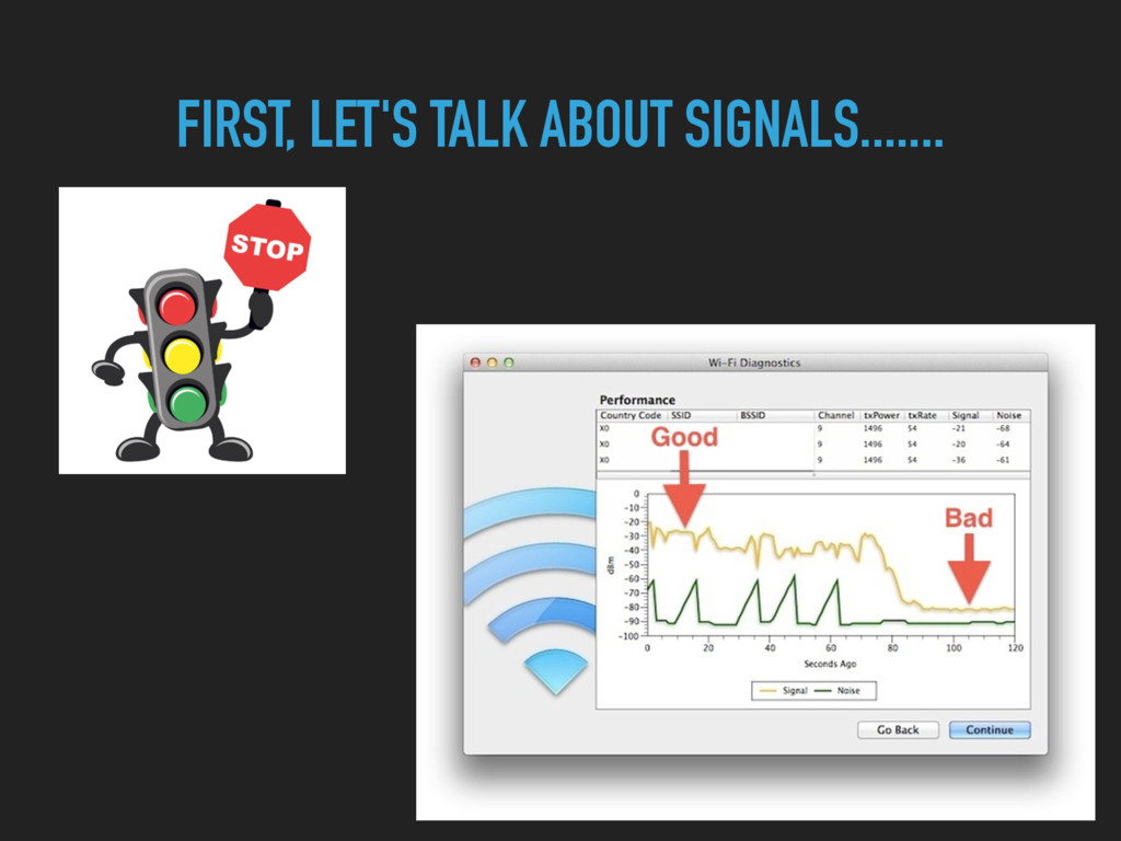 FIRST, LET'S TALK ABOUT SIGNALS.......