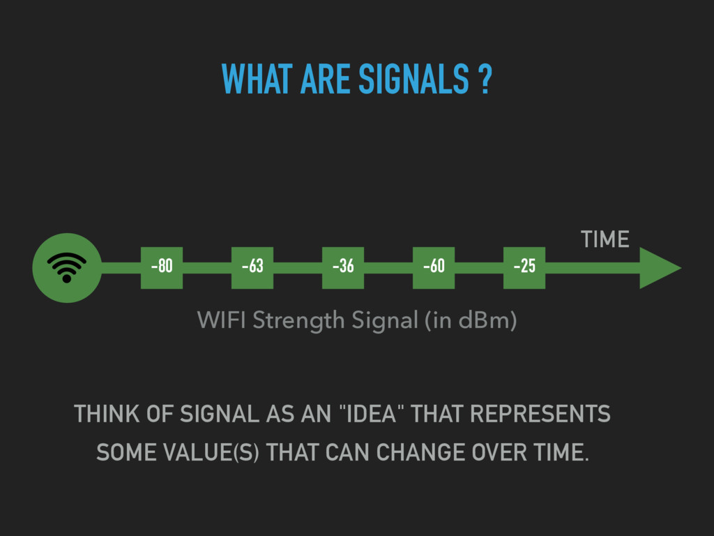 WHAT ARE SIGNALS ? -80 -63 -36 -60 -25 TIME WIF...