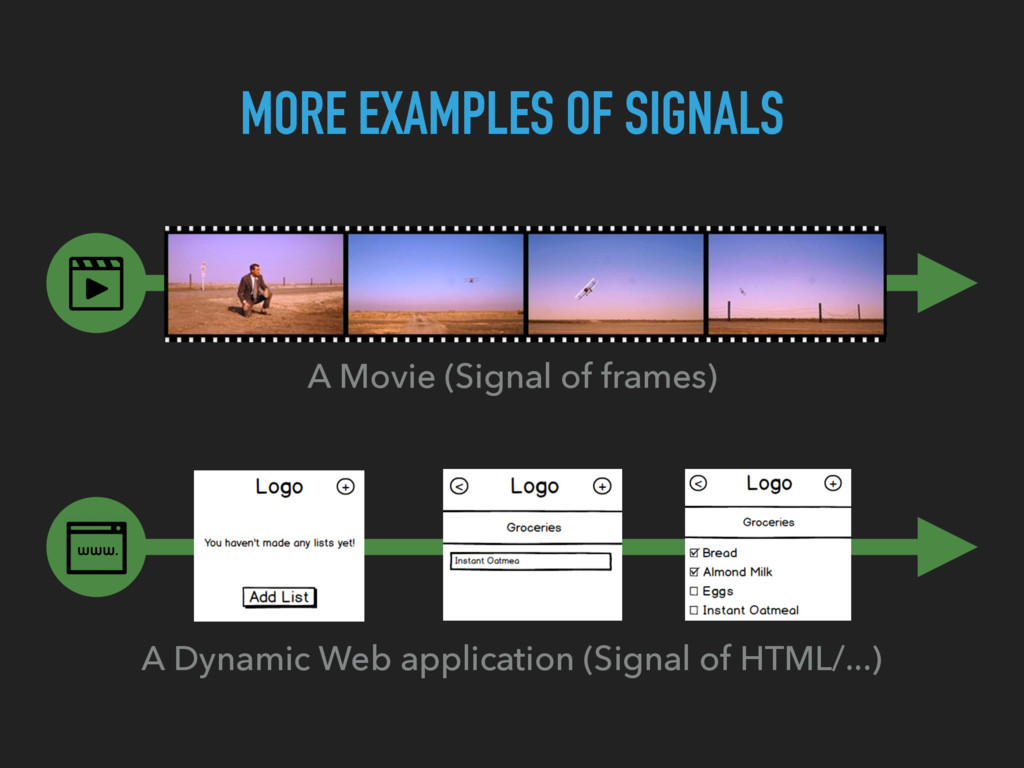 MORE EXAMPLES OF SIGNALS A Movie (Signal of fra...