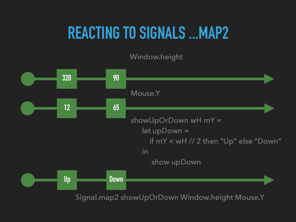 REACTING TO SIGNALS ...MAP2 320 90 Up Window.he...