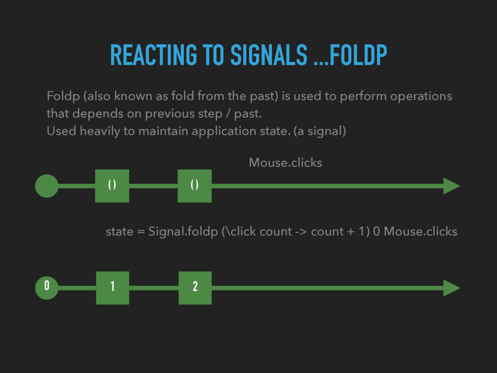 REACTING TO SIGNALS ...FOLDP ( ) ( ) 0 1 Mouse....