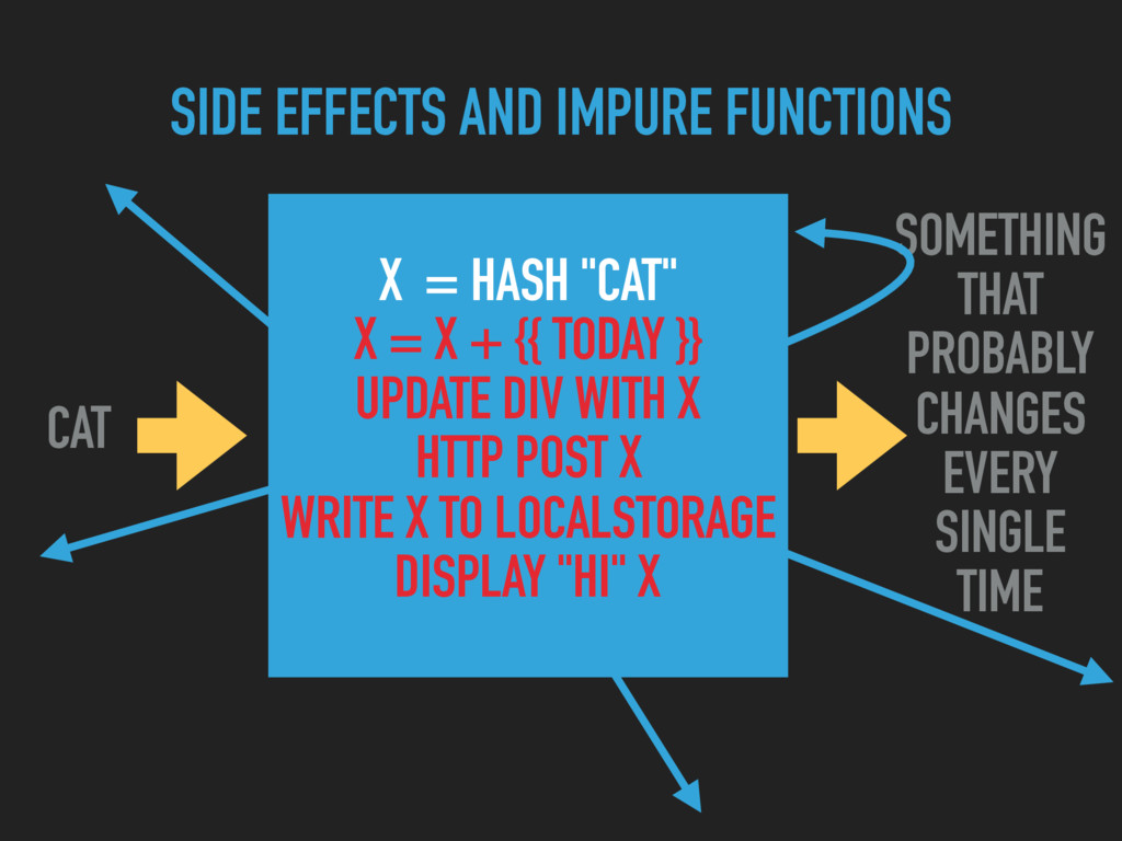 SIDE EFFECTS AND IMPURE FUNCTIONS CAT SOMETHING...