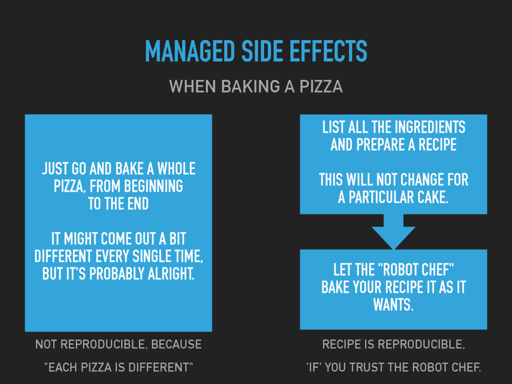 JUST GO AND BAKE A WHOLE PIZZA, FROM BEGINNING ...