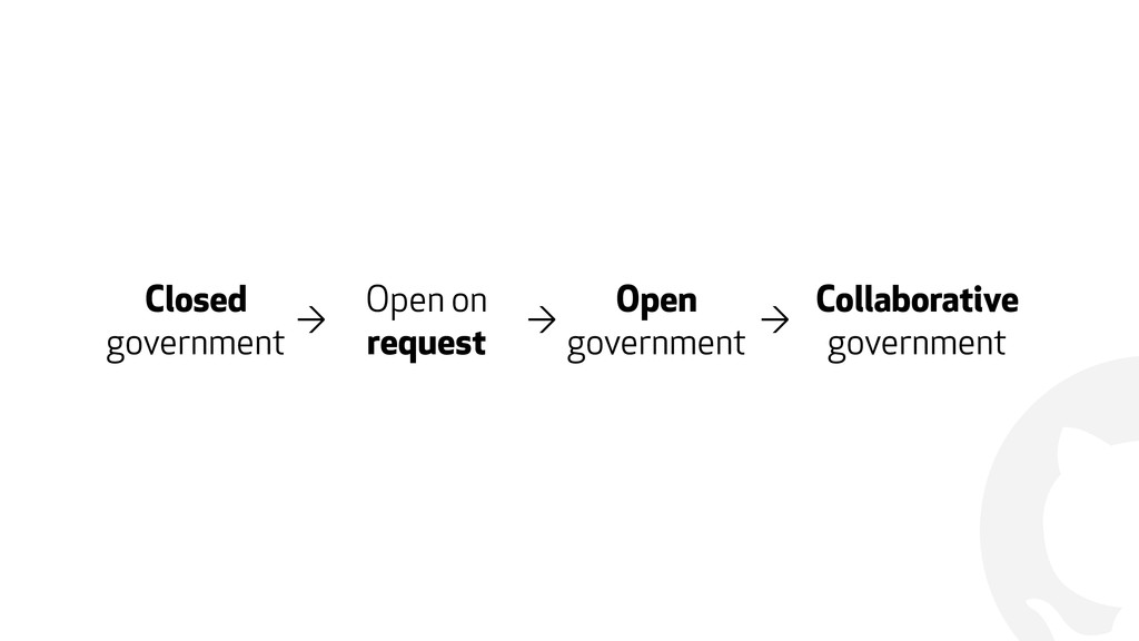 ! Closed government → Open on request → Open go...
