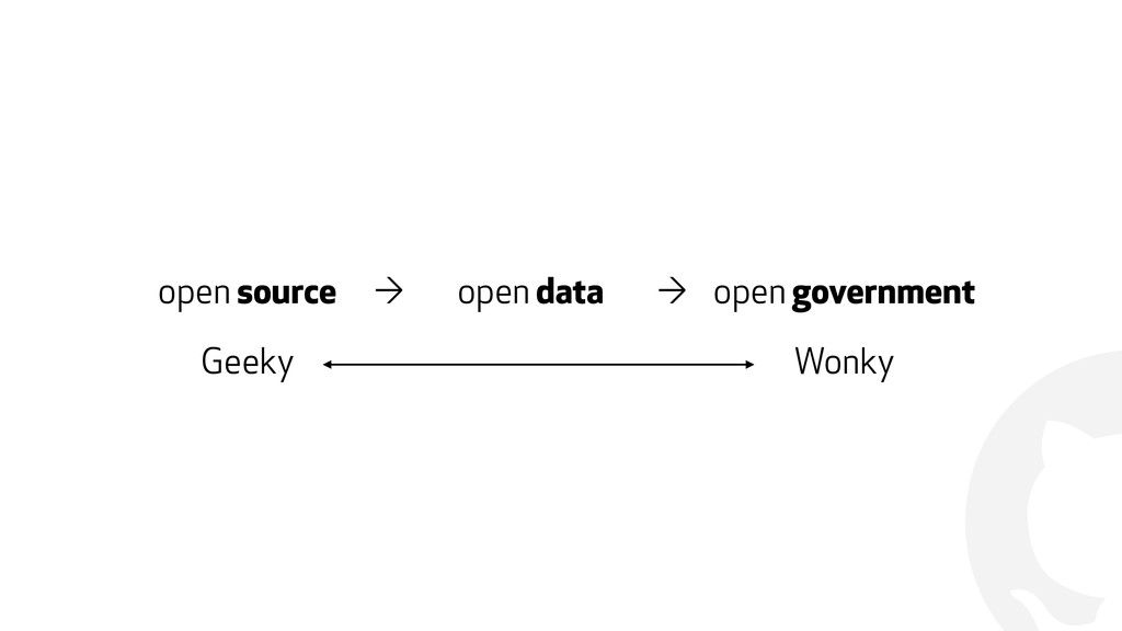 ! open source → open data → open government Gee...