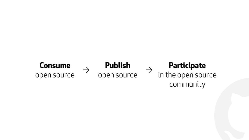 ! Consume open source → Publish open source → ...