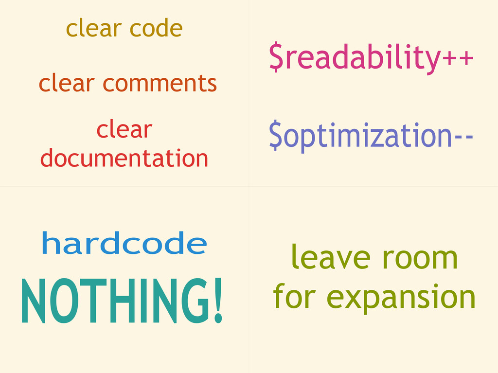 clear documentation clear comments clear code $...