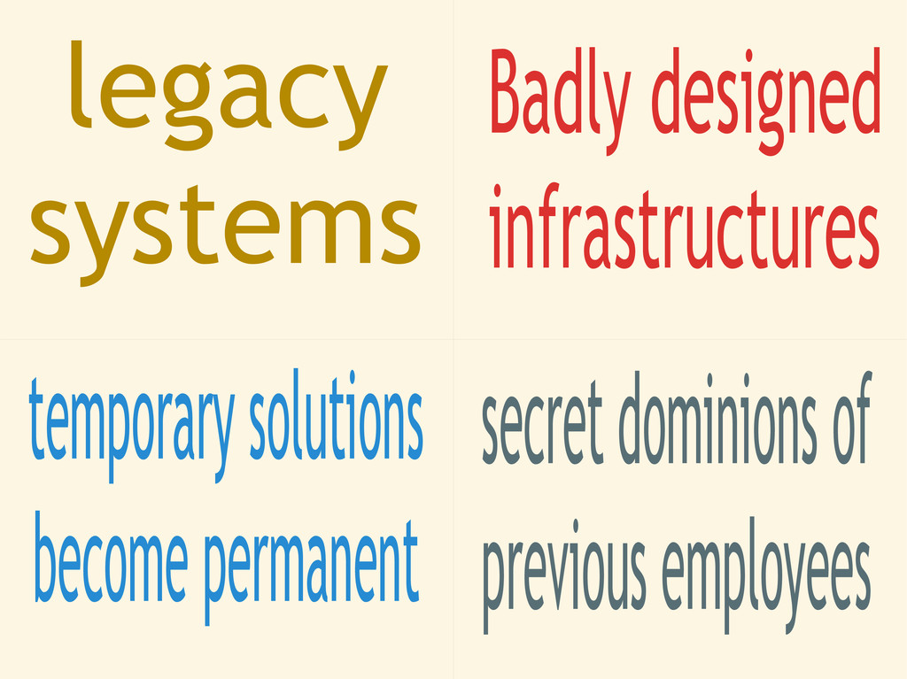 legacy systems Badly designed infrastructures t...
