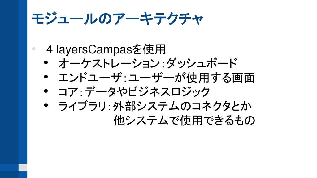 モジュールのアーキテクチャ • 4 layersCampasを使用 • オーケストレーション:...