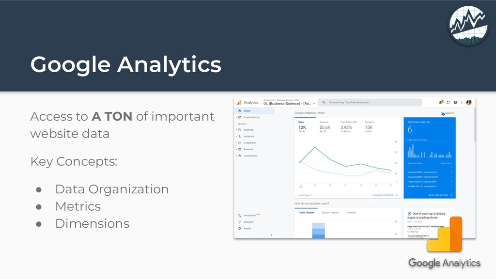 Google Analytics Access to A TON of important w...