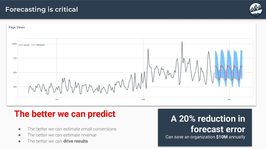 Forecasting is critical The better we can predi...