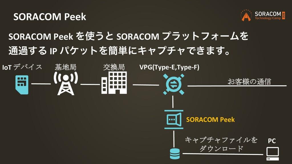 SORACOM Peek SORACOM Peek Λ͏ͱ SORACOM ϓϥοτϑΥʔϜ...