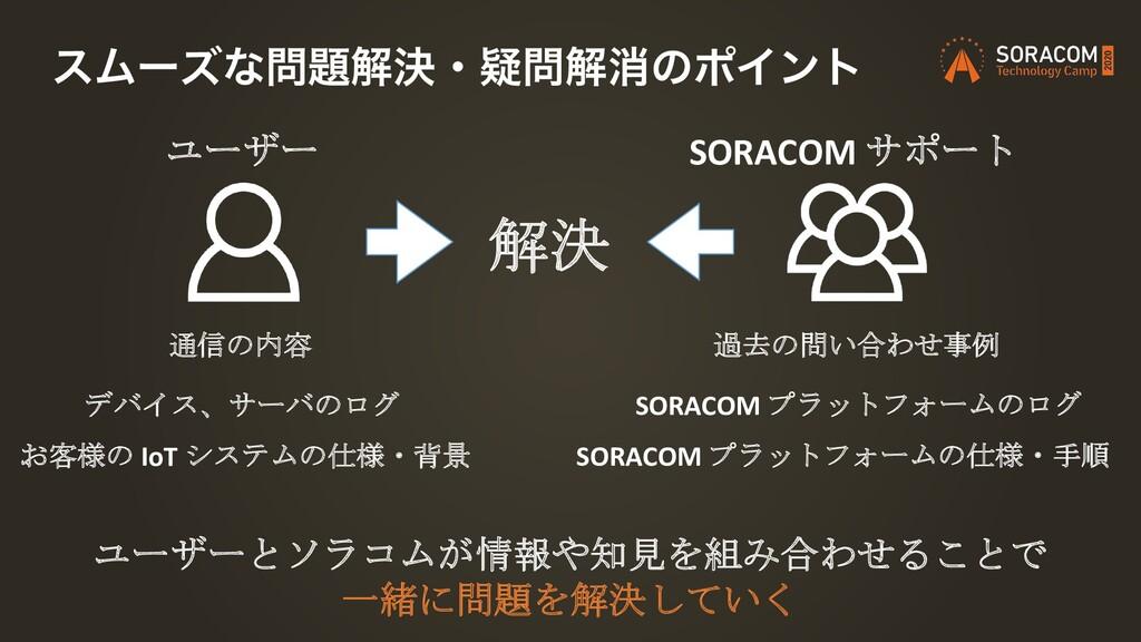 εϜʔζͳղܾɾٙղফͷϙΠϯτ SORACOM プラットフォームの仕様・手順 SORA...