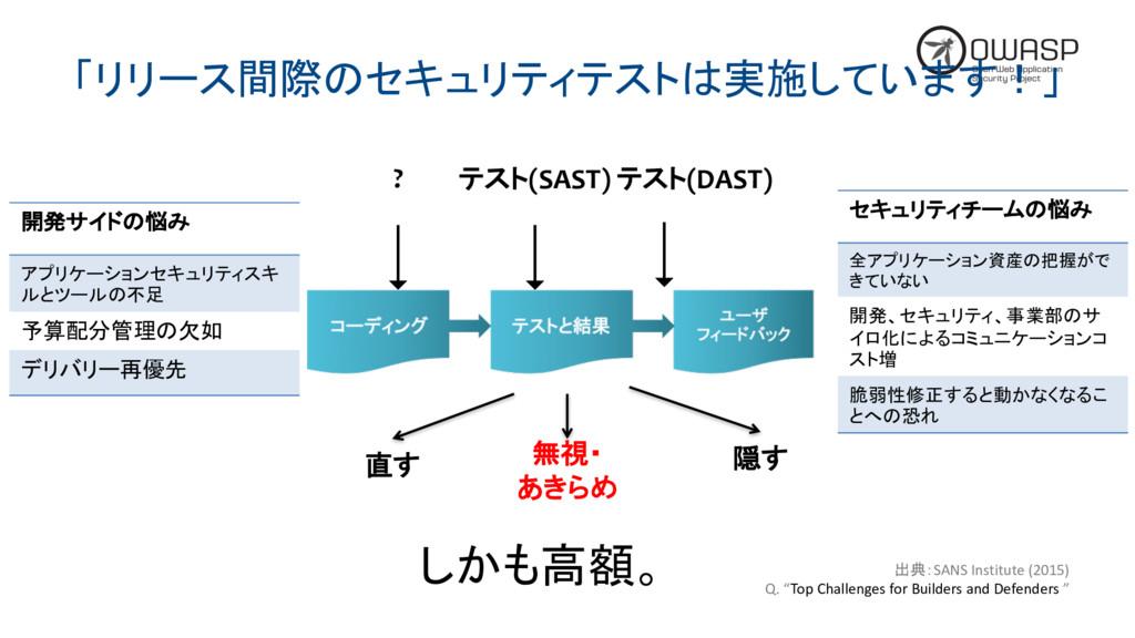 テスト(DAST) 直す 隠す 無視・ あきらめ テスト(SAST) 開発サイドの悩み アプリ...