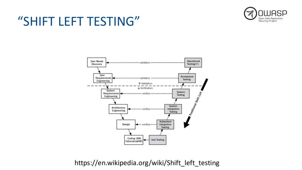 """""""SHIFT LEFT TESTING"""" https://en.wikipedia.org/w..."""