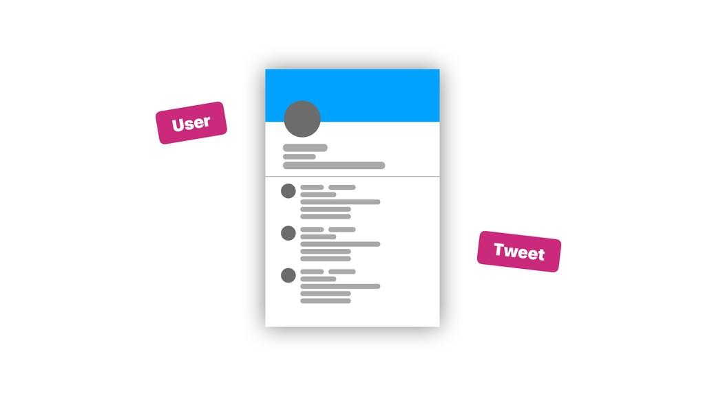 User Tweet