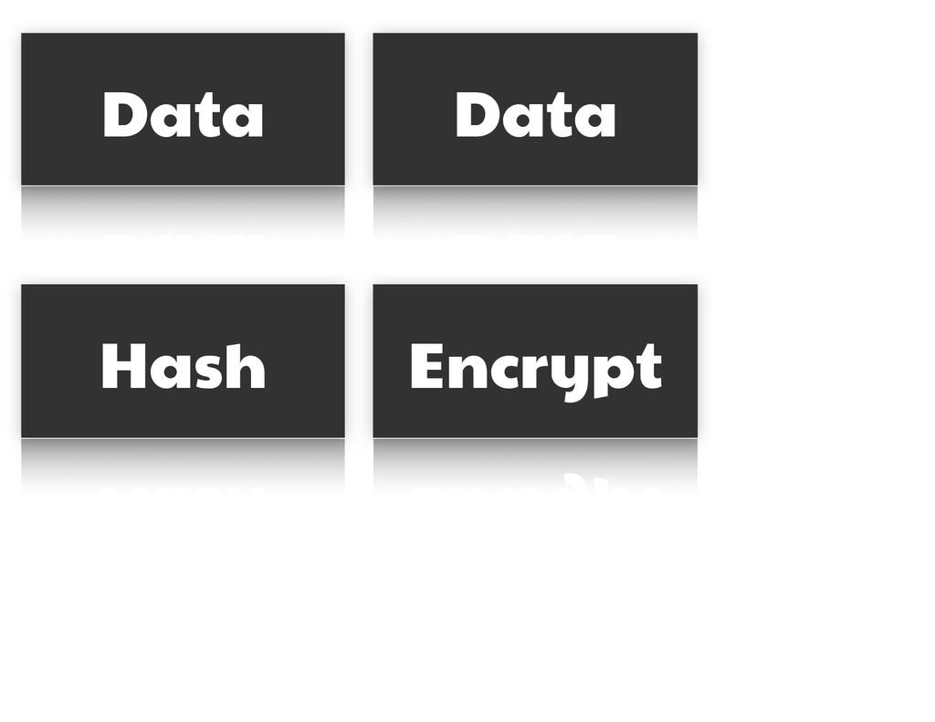 Data Data Hash Encrypt
