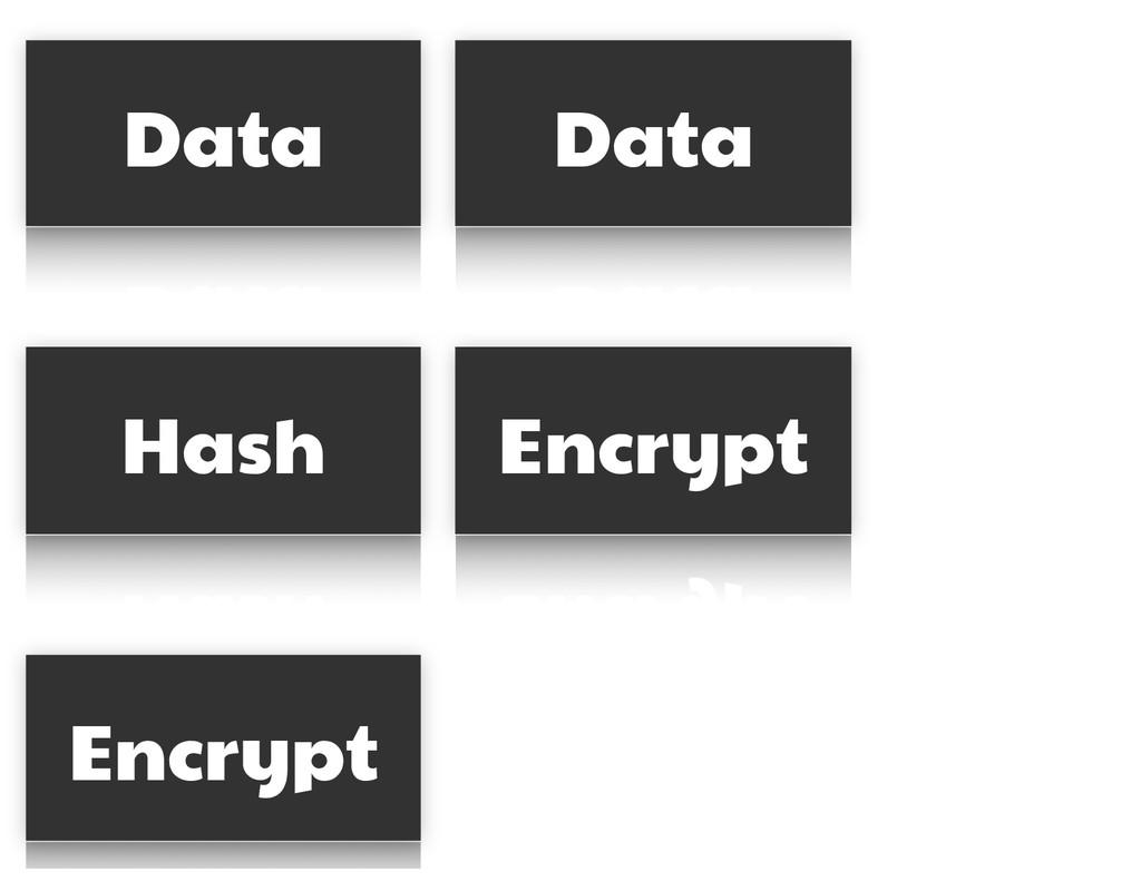 Data Data Hash Encrypt Encrypt